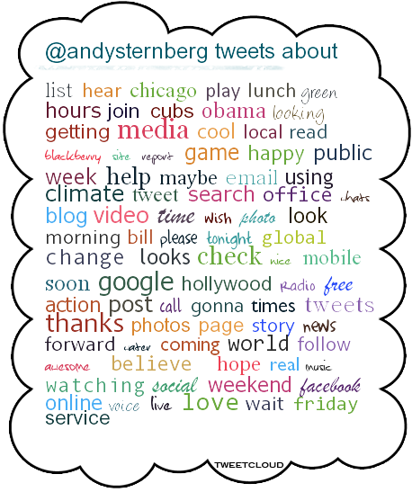 Tweetcloud Andy Sternberg